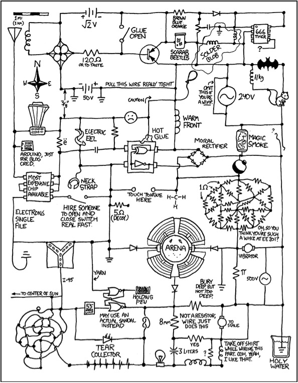 xkcd - Circuit Diagram, by Randall Munroe