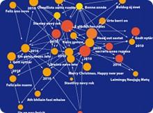 Les thèmes de recherche du Centre de Sociologie de l'Innovation